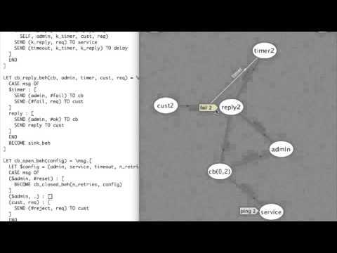 Circuit Breaker - Actor Interaction Pattern