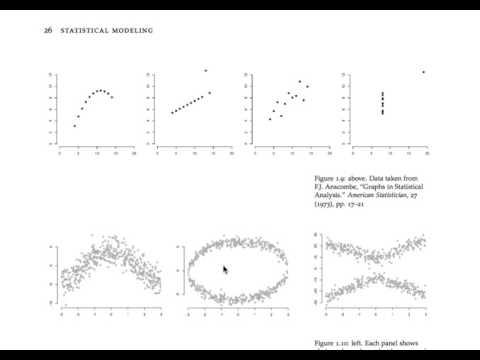 Scatterplots and multivariate plots