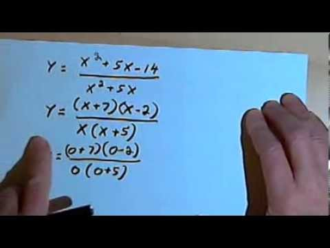 Finding the x- and y-Intercepts of Rational Functions 143-4.2.6