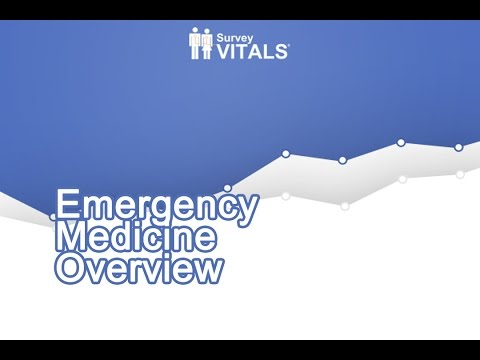 SurveyVitals Emergency Medicine Overview