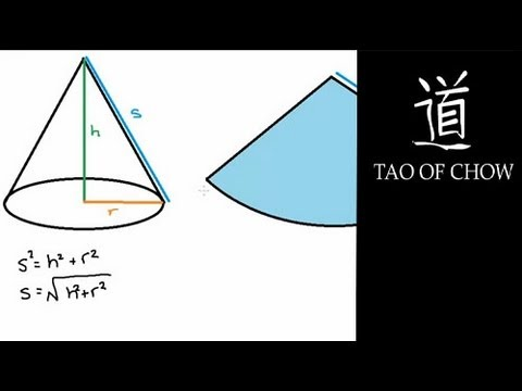 Finding the Surface Area and Volume of a Cone