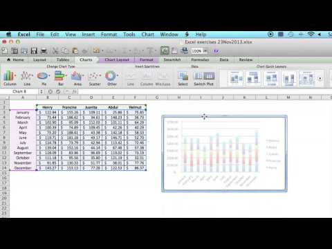 How to Switch the Row & Column Layout of a Chart in Microsoft Excel : Using MS Excel