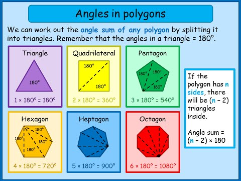 Angle sum of any polygon - Maths Tutorials