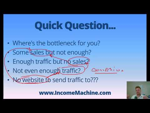 Clear the Confusion and Create Your Own Website, Funnel, Income Machine