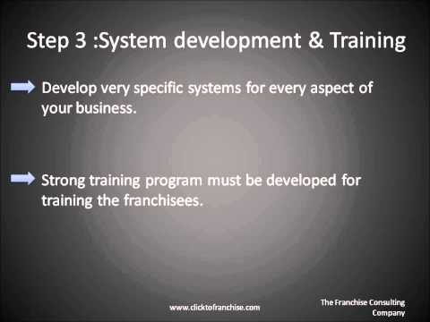 Franchise in India. Franchise your Business
