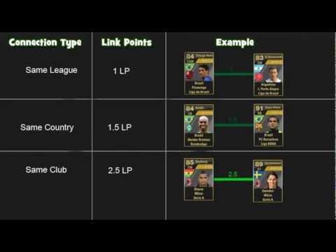 FIFA 12 Ultimate Team - Chemistry Breakdown