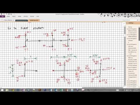 EXAMPLE - Portal Method for Approximate Building Frame Analysis