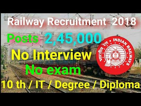 Latest Govt Jobs 2,45,000 posts | railway jobs recruitment 2018 | No exam | RRC rrb | Study Center