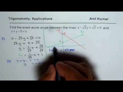 How to Find Acute Angle Between the Lines Trigonometry Application