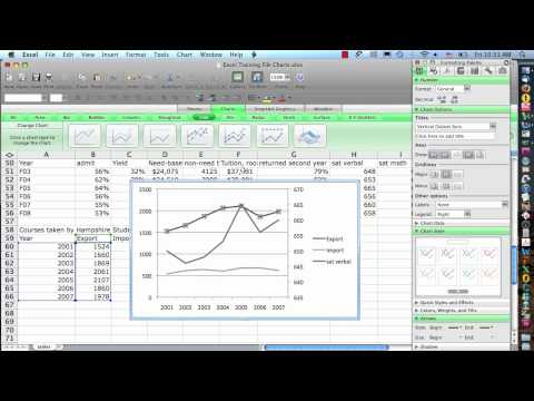 Excel 2008 for Mac  Charts Step 4