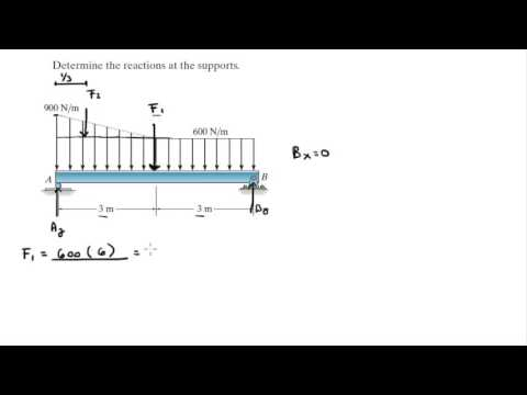 Determine the reactions at the supports