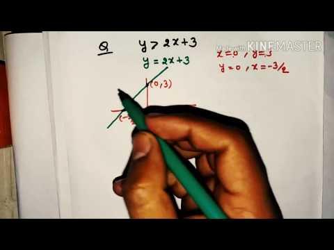 mathematics graph ,inequality straight line in hindi