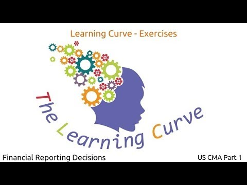Learning Curve - Exercises | Financial Reporting Decisions| US CMA Part 1| US CMA course