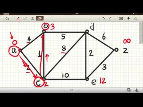 Shortest Path using Dijkstra's Algorithm