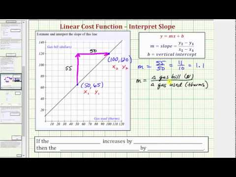 Ex: Estimate and Interpret the Slope of a Linear Cost Function
