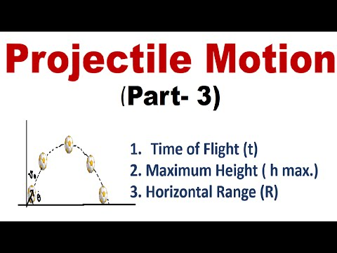 Projectile Motion (Part-3): Time of Flight, Maximum Height, Range, IIT-JEE physics classes