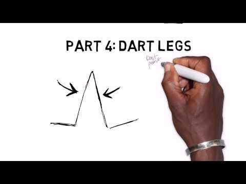 The 4 Parts of a Dart | Pattern Making For Beginners