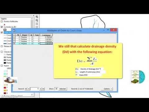 How to calculate the length of waterways to calculate the drainage density Dd on ArcGIS