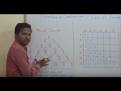 Number of combinations / Pascal Triangle (Algorithm/code/Program)