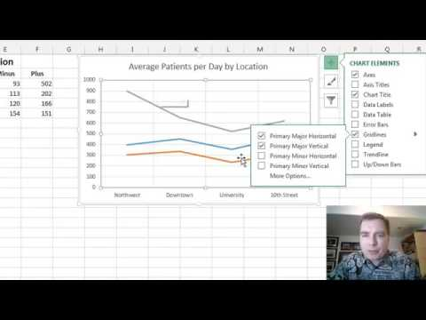 Excel Video 452 Gridlines