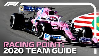 2020 Pre Season Team Guide: Racing Point