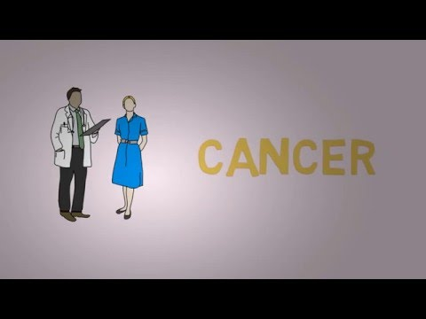 CANSLEEP: Sleep Treatment for Cancer Patients