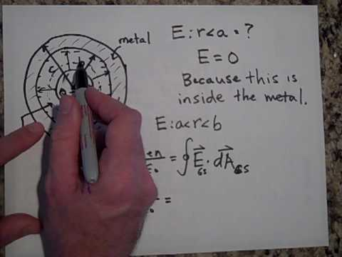 Gauss's Law and Concentric Spherical Shells