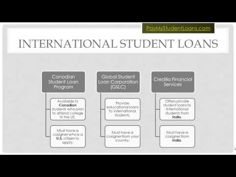 International Student Loans Without a Cosigner