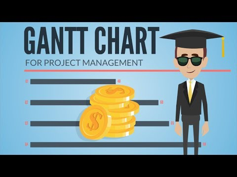 How to create a GANTT chart | Excel GANTT charts for project management