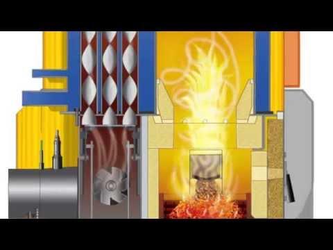 Biomass Boilers York   Biomass Boilers in York