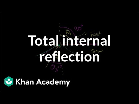 Total internal reflection | Geometric optics | Physics | Khan Academy