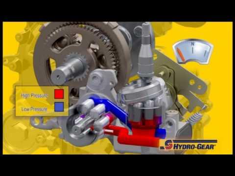 Hydro-Gear ZT 5400 Transaxle