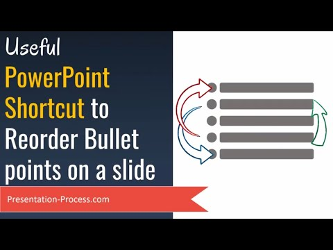 Useful PowerPoint Shortcut to Reorder Bullet Points