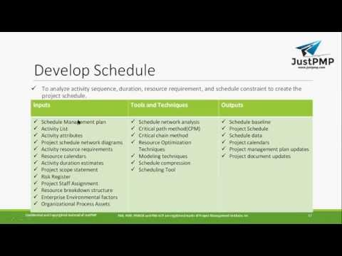 Develop Schedule Process of Time Management | PMP | PMBOK | PMP test