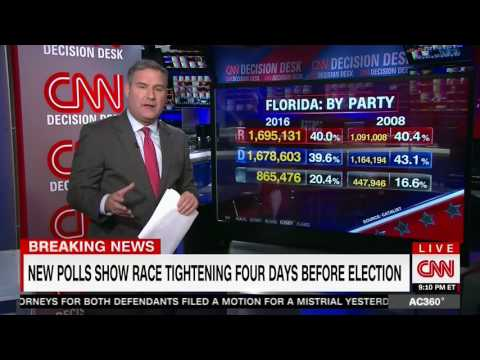 CNN Highlights FL, NC Early Vote Trending GOP