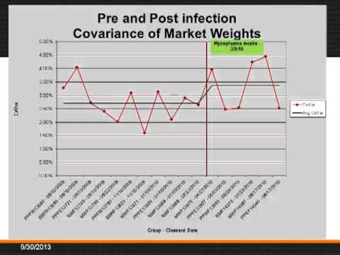 Dr. Tom Gillespie - Mycoplasma infection costs in a naïve swine population