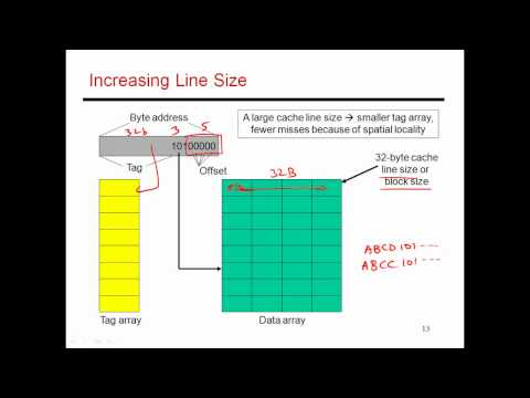 CS6810 -- Lecture 37. Lectures on Cache Hierarchies.