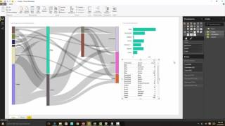 Using custom visuals - Sankey diagram