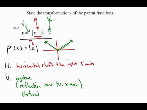 Parent Function Transformations Ex3-4