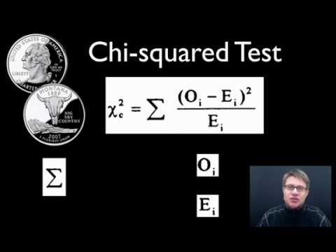 Chi-squared Test