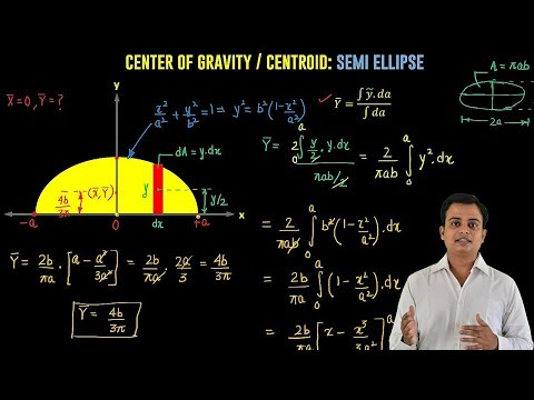 How to find Centroid of a Semi-ellipse by Integration