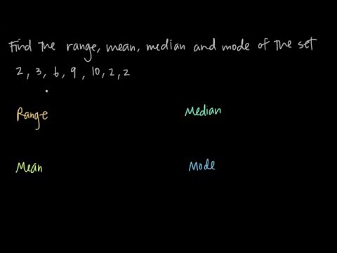 How to easily find RANGE MEAN MEDIAN and MODE! (KristaKingMath)