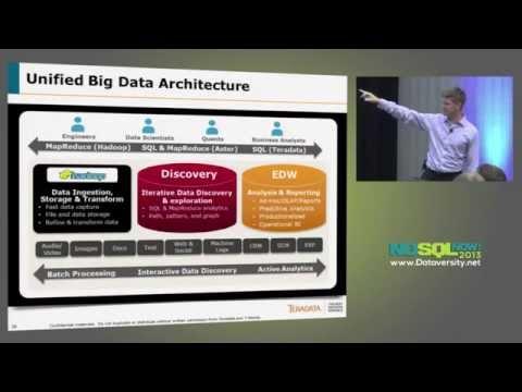 Big Data Analytics at T-Mobile