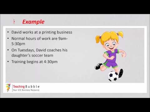 VCE Business Management - Employment Contracts