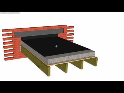 Warm flat roof construction Explained.