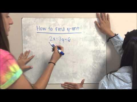Finding X and Y Intercepts Algebraically