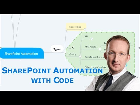 SharePoint Automation with Code