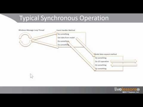 Windows Platform Data and Asynchronous Tasks