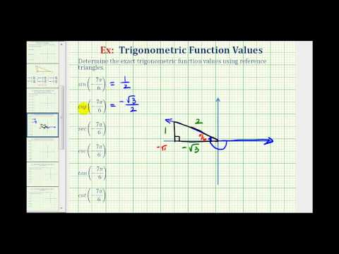 Ex:  Find Six Trig Function Values Using Reference Triangles - Mult. of pi/6