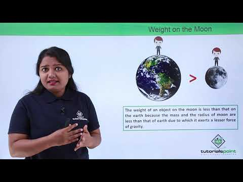 Class 9th Physics - GRAVITATION - Weight of an object on the moon